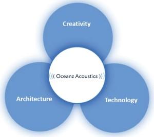 oceanz-aboustics-1